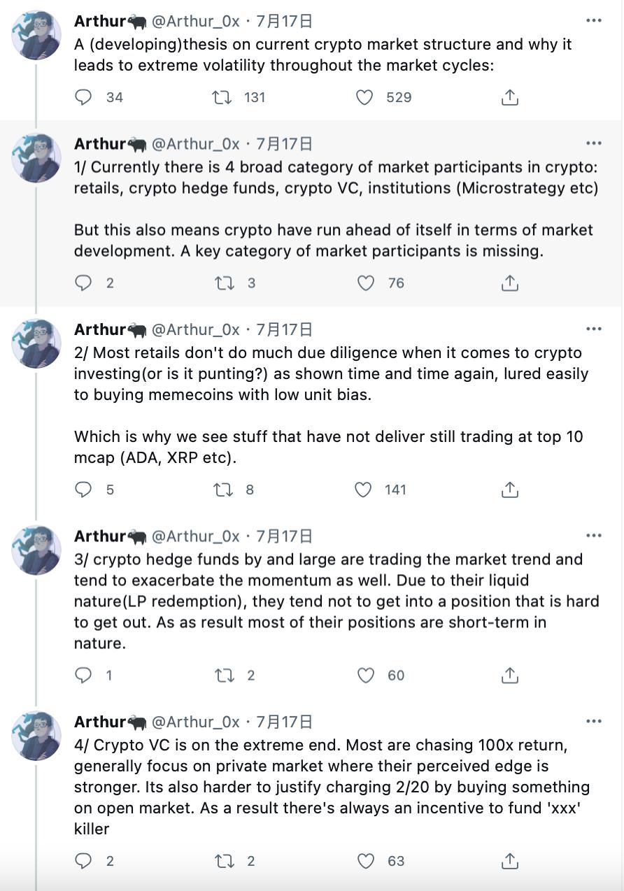 为什么加密货币市场结构会导致整个市场周期极端波动?