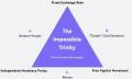 方舟投资:驳传统媒体对比特币的五个批评