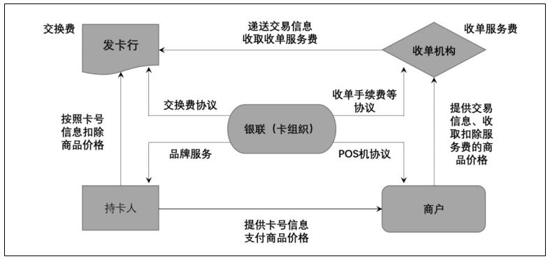 邹传伟:技术解析比特币应对双花攻击的安全性问题